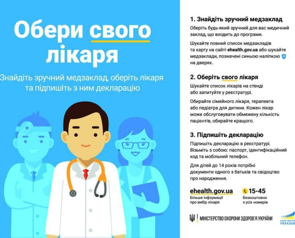 Закликають усіх підписати е-декларацію з лікарем