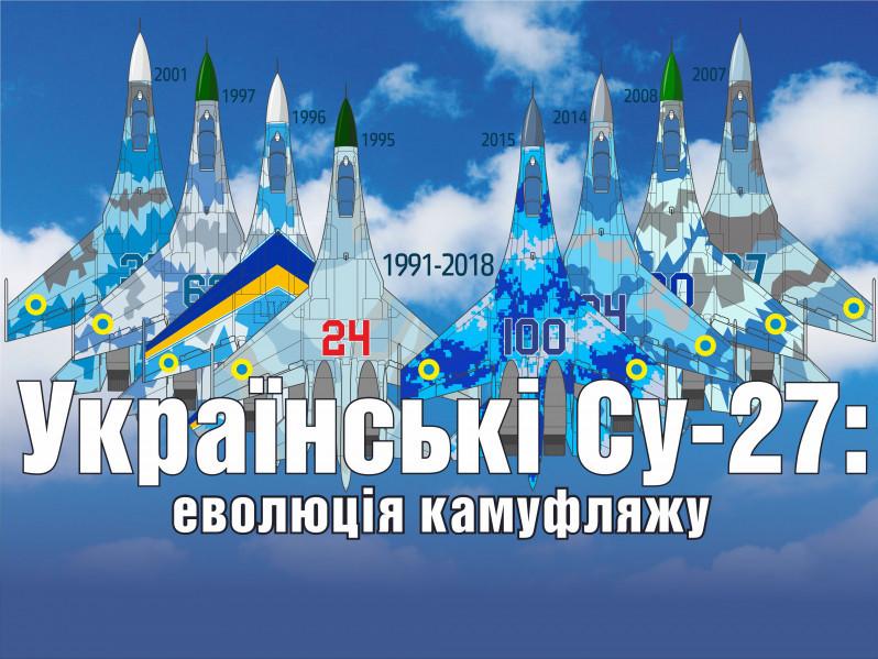 Українські Су-27: еволюція камуфляжу