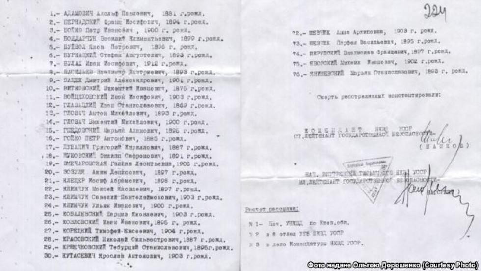 Список розстріляних 9 жовтня 1937 року