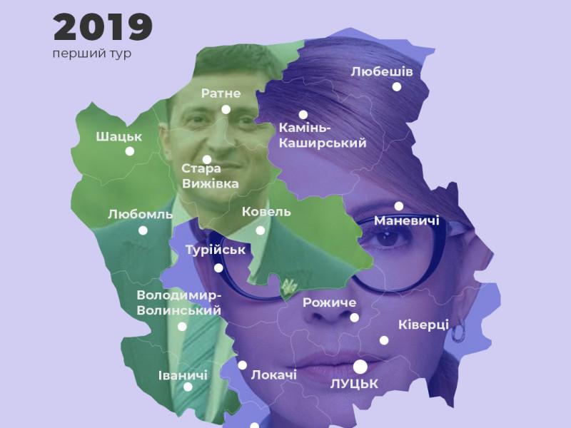 Результати виборів у першому турі