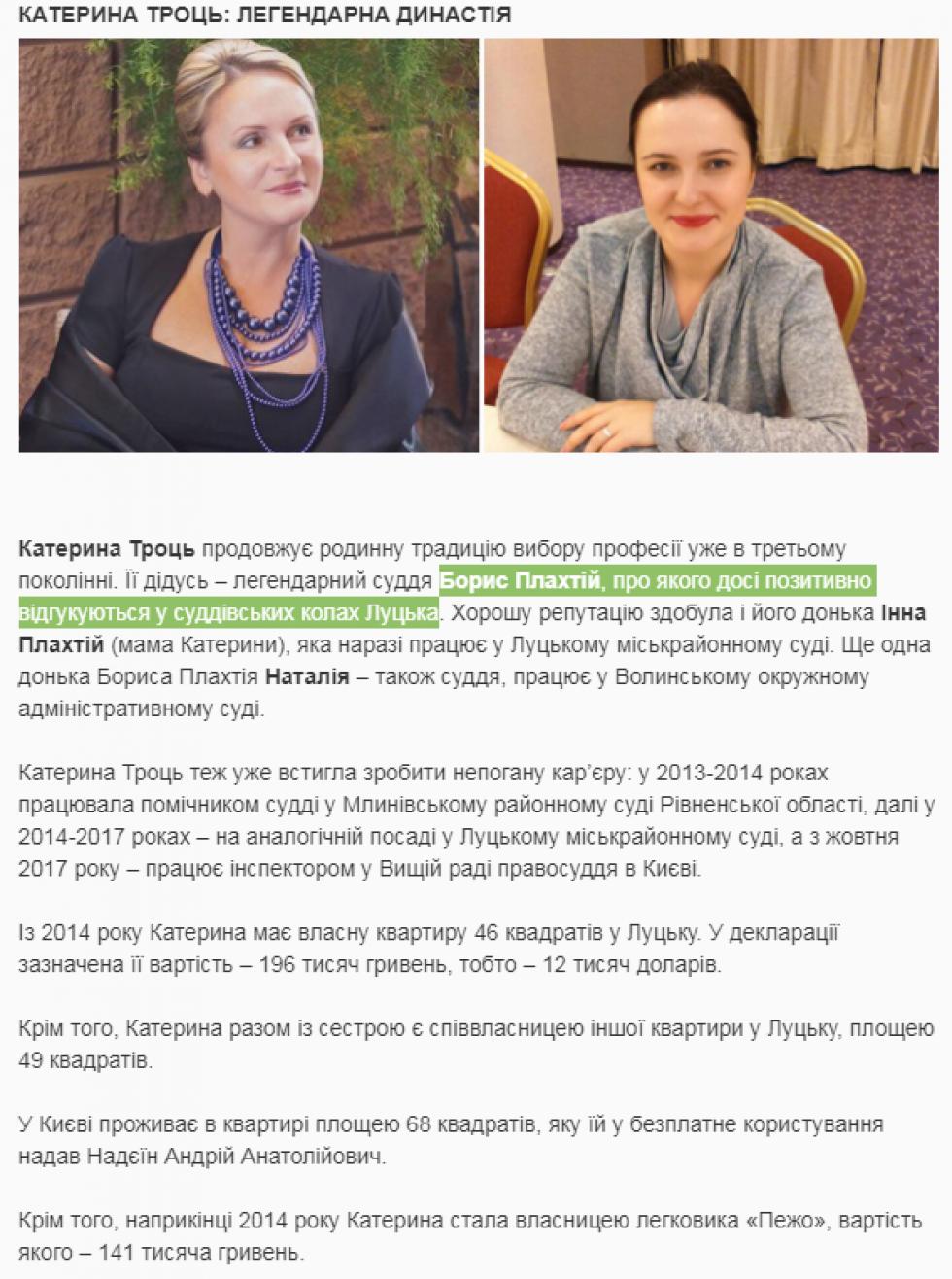 Катерина Троць